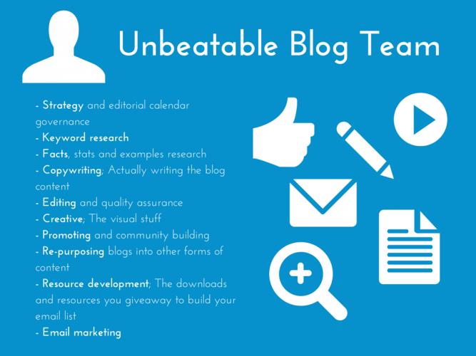 Successful Business Blog Team