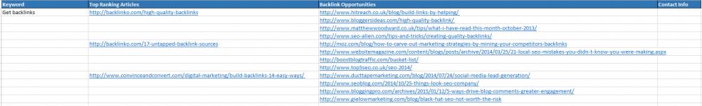 Get Backlinks spreadsheet example