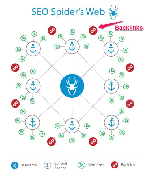 SEO strategy template backlinks example screenshot