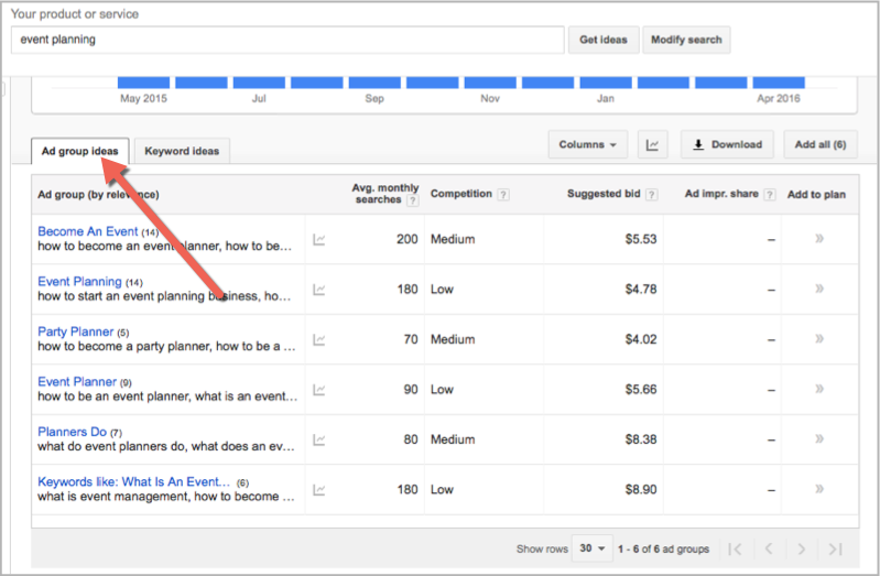 Ad group ideas as a keyword research method
