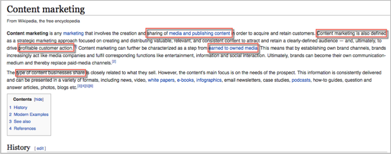 Content marketing on Wikipedia for keywords