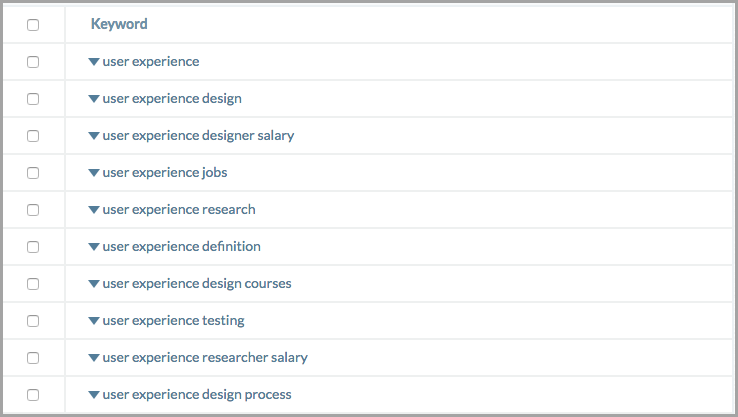ubersuggest results for keyword research methods