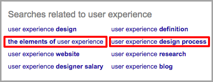 user experience Google Search for keyword research methods